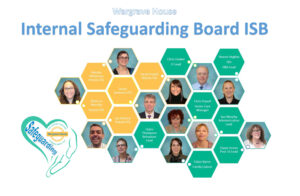Internal Safeguarding Board - Wargrave House School and College