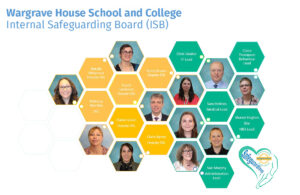 Wargrave House School and College Internal Safeguarding Board ISB
